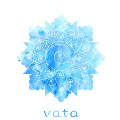 Intro To Ayurveda: How To Find Your Dosha